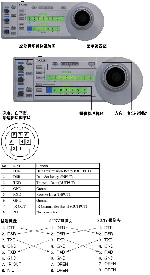 摄像机控制键盘 | 非线性编辑系统 | 产品中心 | 海南